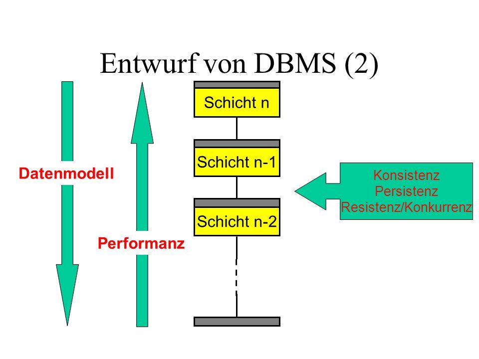 Entwurf von DBMS (2) Schicht n Schicht n-1 Schicht n-2 Datenmodell Performanz Konsistenz Persistenz Resistenz/Konkurrenz