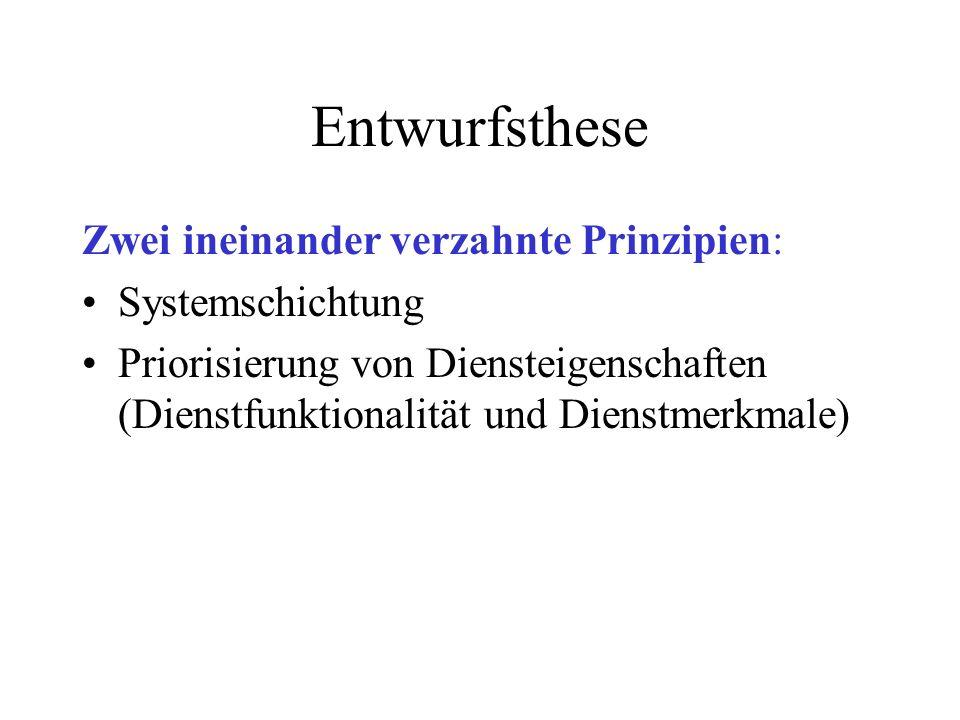 Entwurfsthese Zwei ineinander verzahnte Prinzipien: Systemschichtung Priorisierung von Diensteigenschaften (Dienstfunktionalität und Dienstmerkmale)