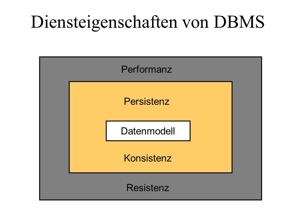 Diensteigenschaften von DBMS Datenmodell Performanz Resistenz Persistenz Konsistenz