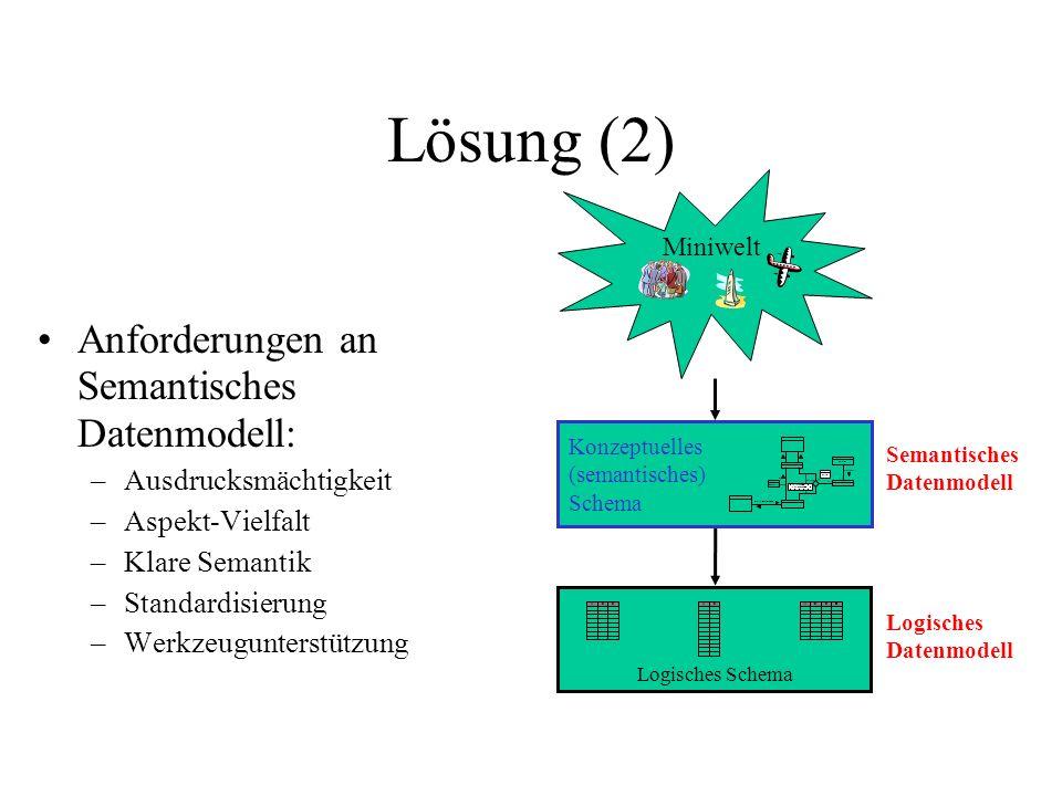 Lösung (3) Logisches Schema ABCABABCD Miniwelt Konzeptuelles (semantisches) Schema vonnach 11 1..