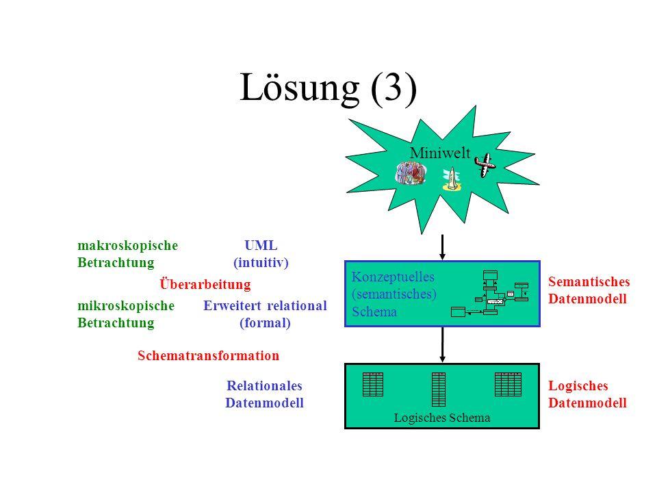 Lösung (3) Logisches Schema ABCABABCD Miniwelt Konzeptuelles (semantisches) Schema vonnach 11 1.. 0..5 Strecke Entfernung 1.. Flughafen FlughCode {ein