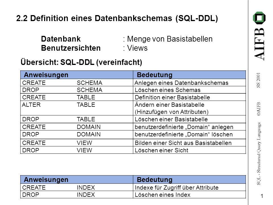 SQL - Structured Query Language AIFB SS 2001 2 2.2.1 Definition von Basistabellen Spaltendefinition: column-definition: column-name {data-type | domain-name} [column-constraint …] column-constraint: NOT NULL | UNIQUE | PRIMARY KEY | reference-constraint reference-constraint: REFERENCES table-name [(reference-column)] Constraints über mehrere Attribute: (table-constraint) UNIQUE (column-list) PRIMARY KEY (column-list) FOREIGN KEY (referencing-columns) REFERENCES table-name [(column-list)] Definition einer Relation: CREATE TABLE base-table-name ({column-definition | table-constraint} …); definiert einen Relationstyp und legt gleichzeitig eine entsprechende Relation (Instanz) an (Schema einer Relation).