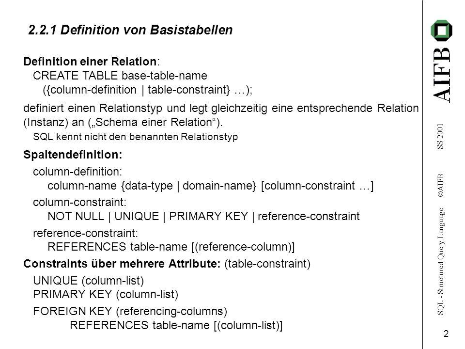 SQL - Structured Query Language AIFB SS 2001 3 (1/2) 2.2.2 Datentypen und benutzerdefinierte Domänen(1/2) SQL bietet folgende (Basis-)Datentypen: (Auswahl) BeschreibungDatentypKurzform Zeichen(ketten): Ein einzelnes Zeichen CHARACTER CHAR Kette fester Länge CHARACTER (n) CHAR (n) ) Kette variabler Länge CHARACTER VARYING (n) VARCHAR (n) *) n=integer, p, s ebenso.