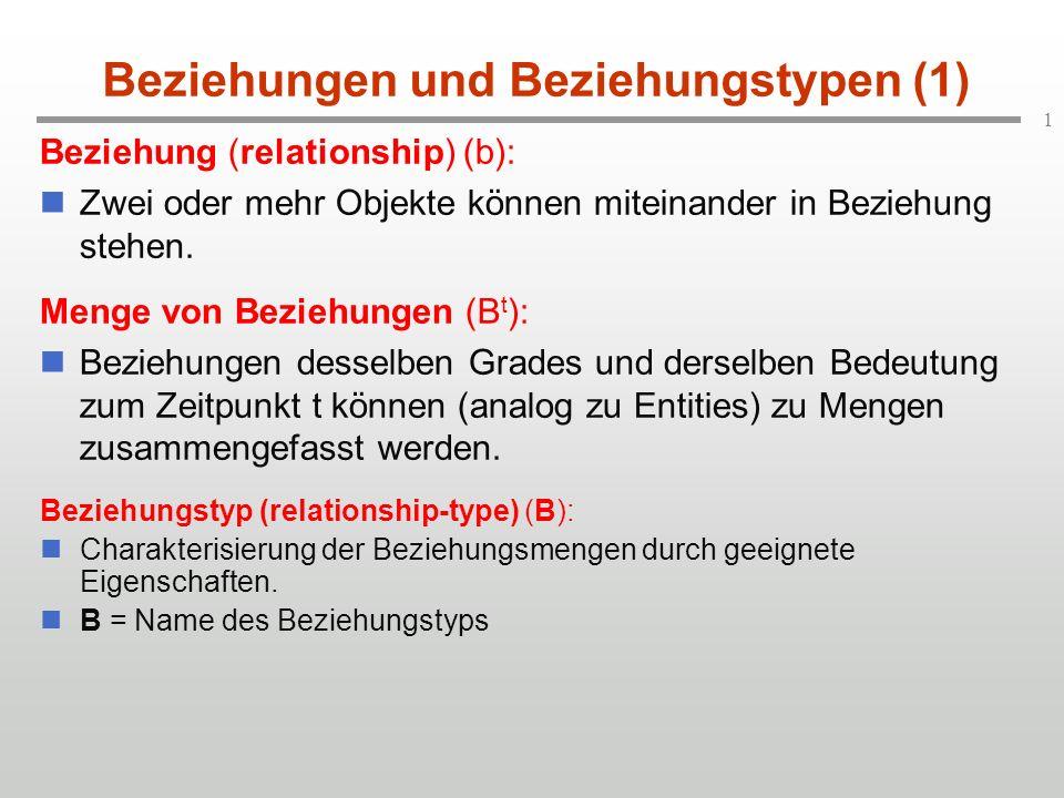 1 Beziehungen und Beziehungstypen (1) Beziehungstyp (relationship-type) (B): Charakterisierung der Beziehungsmengen durch geeignete Eigenschaften. B =