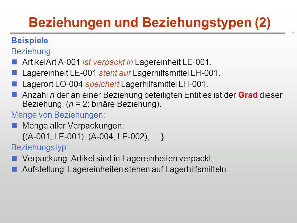 2 Beziehungen und Beziehungstypen (2) Beispiele: Beziehung: ArtikelArt A-001 ist verpackt in Lagereinheit LE-001. Lagereinheit LE-001 steht auf Lagerh