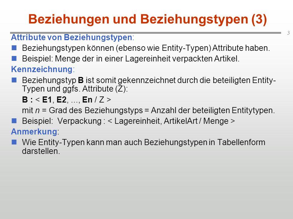3 Attribute von Beziehungstypen: Beziehungstypen können (ebenso wie Entity-Typen) Attribute haben. Beispiel: Menge der in einer Lagereinheit verpackte