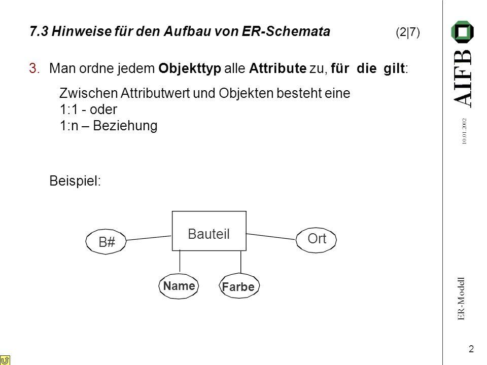ER-Modell 10.01.2002 2 7.3 Hinweise für den Aufbau von ER-Schemata (2|7) 3.Man ordne jedem Objekttyp alle Attribute zu, für die gilt: Zwischen Attribu