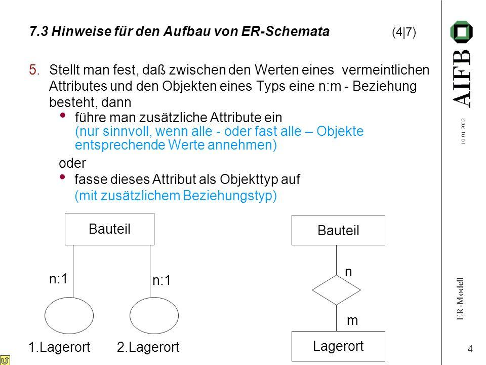 ER-Modell 10.01.2002 4 7.3 Hinweise für den Aufbau von ER-Schemata (4|7) 5.Stellt man fest, daß zwischen den Werten eines vermeintlichen Attributes un