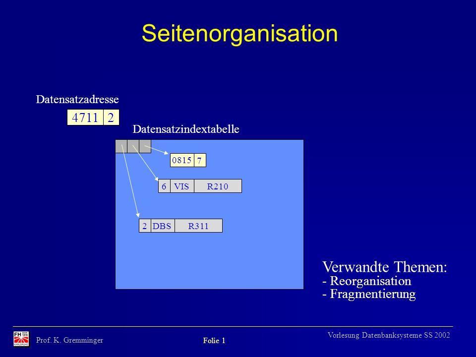 Prof. K. Gremminger Folie 1 Vorlesung Datenbanksysteme SS 2002 Seitenorganisation Verwandte Themen: - Reorganisation - Fragmentierung Datensatzadresse