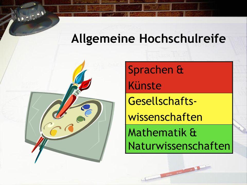 Allgemeine Hochschulreife Sprachen & Künste Gesellschafts- wissenschaften Mathematik & Naturwissenschaften