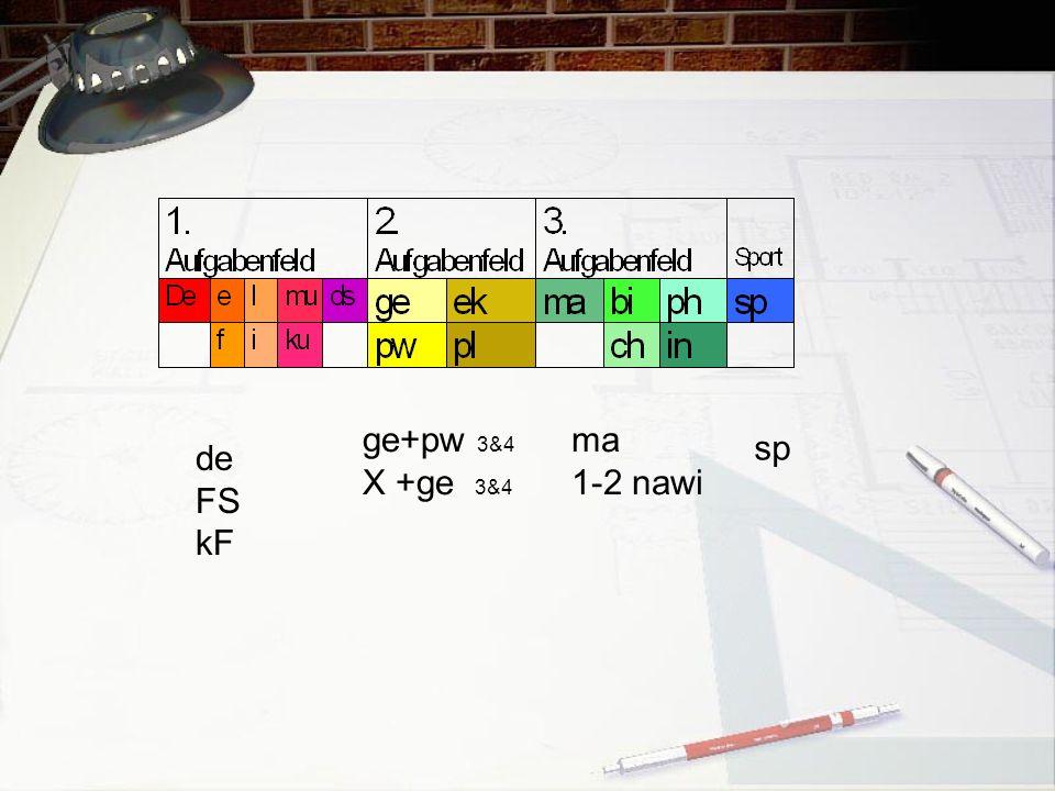 de FS kF ge+pw 3&4 X +ge 3&4 ma 1-2 nawi sp