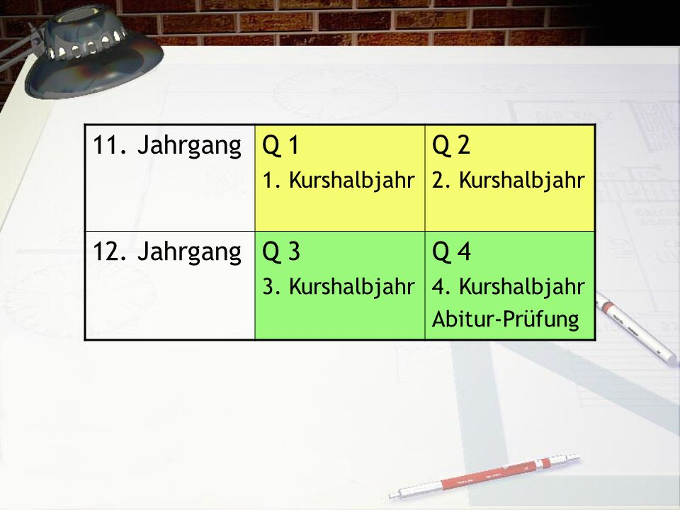 11. JahrgangQ 1 1. Kurshalbjahr Q 2 2. Kurshalbjahr 12. JahrgangQ 3 3. Kurshalbjahr Q 4 4. Kurshalbjahr Abitur-Prüfung