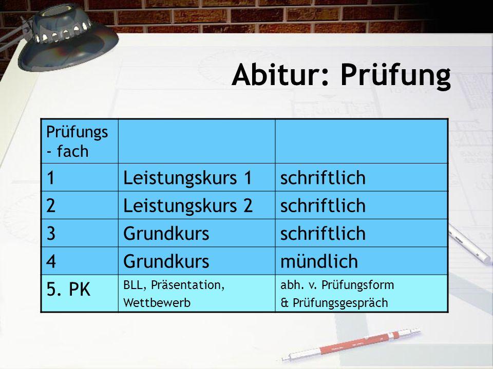 Abitur: Prüfung Prüfungs - fach 1Leistungskurs 1schriftlich 2Leistungskurs 2schriftlich 3Grundkursschriftlich 4Grundkursmündlich 5.