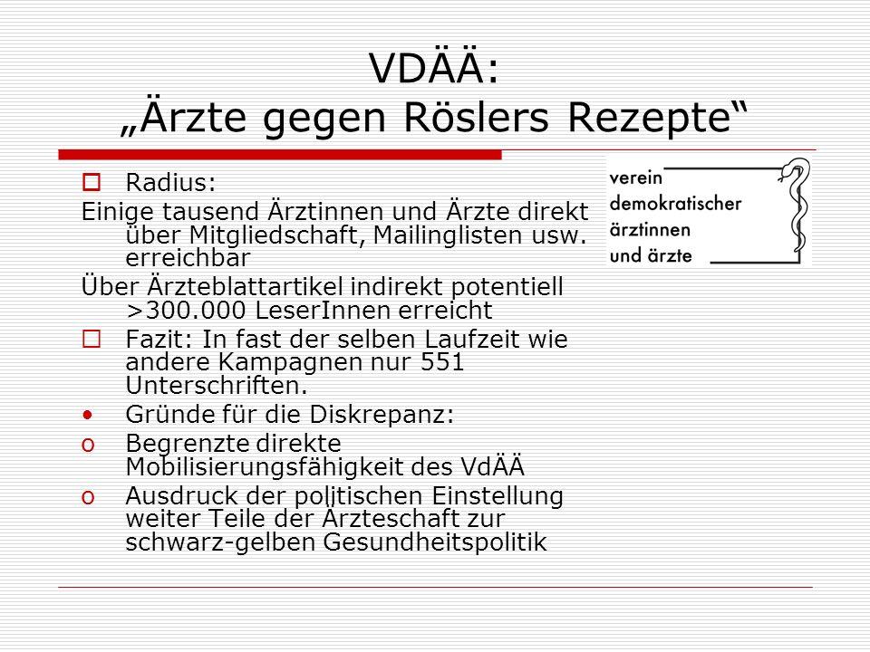 VDÄÄ: Ärzte gegen Röslers Rezepte Radius: Einige tausend Ärztinnen und Ärzte direkt über Mitgliedschaft, Mailinglisten usw.