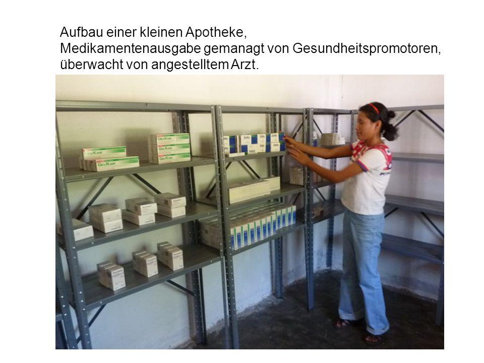 Aufbau einer kleinen Apotheke, Medikamentenausgabe gemanagt von Gesundheitspromotoren, überwacht von angestelltem Arzt.