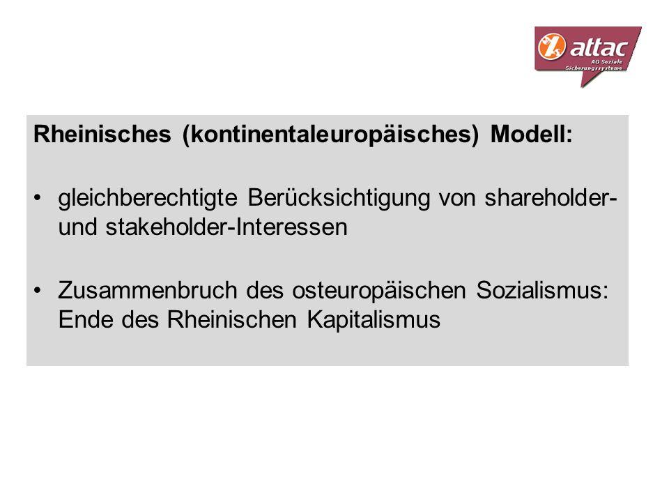 Rheinisches (kontinentaleuropäisches) Modell: gleichberechtigte Berücksichtigung von shareholder- und stakeholder-Interessen Zusammenbruch des osteuro