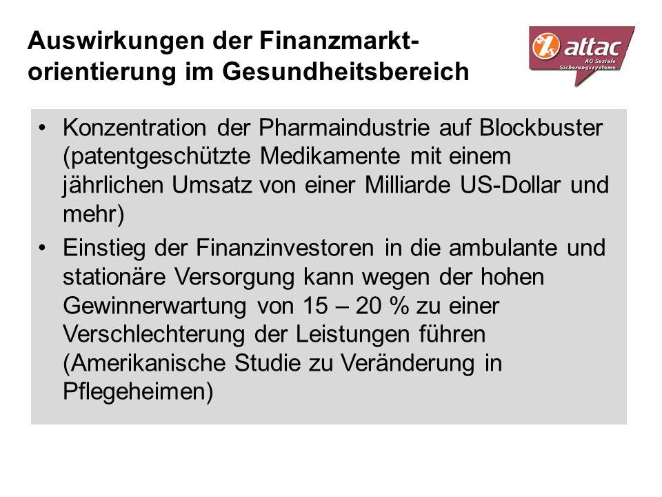 Auswirkungen der Finanzmarkt- orientierung im Gesundheitsbereich Konzentration der Pharmaindustrie auf Blockbuster (patentgeschützte Medikamente mit e