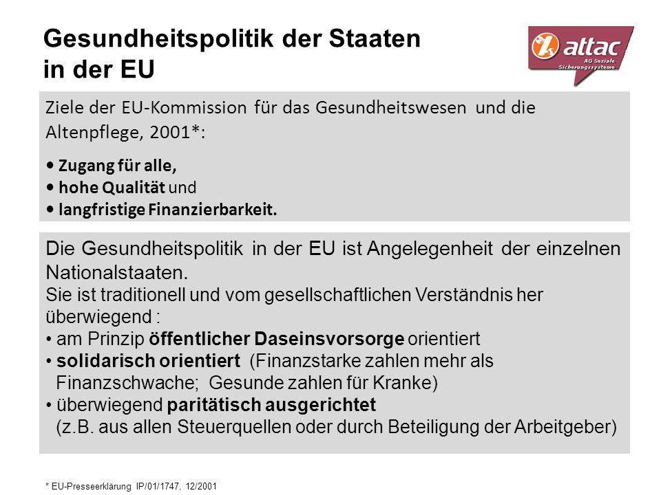 Ziele der EU-Kommission für das Gesundheitswesen und die Altenpflege, 2001*: Zugang für alle, hohe Qualität und langfristige Finanzierbarkeit. Die Ges
