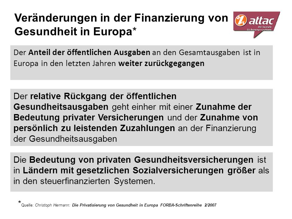 Der Anteil der öffentlichen Ausgaben an den Gesamtausgaben ist in Europa in den letzten Jahren weiter zurückgegangen Veränderungen in der Finanzierung