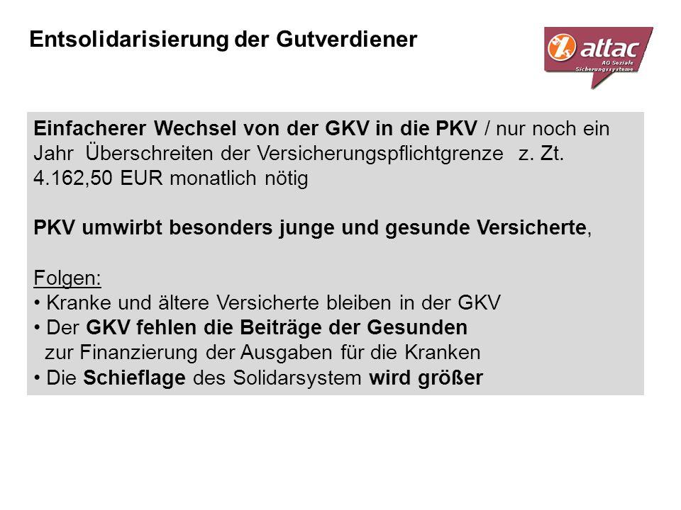 Entsolidarisierung der Gutverdiener Einfacherer Wechsel von der GKV in die PKV / nur noch ein Jahr Überschreiten der Versicherungspflichtgrenze z. Zt.