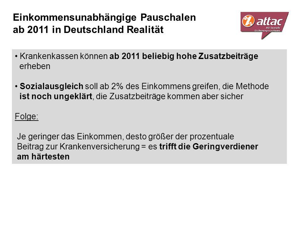 Einkommensunabhängige Pauschalen ab 2011 in Deutschland Realität Krankenkassen können ab 2011 beliebig hohe Zusatzbeiträge erheben Sozialausgleich sol