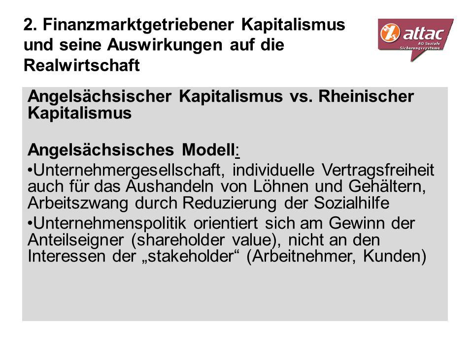 2. Finanzmarktgetriebener Kapitalismus und seine Auswirkungen auf die Realwirtschaft Angelsächsischer Kapitalismus vs. Rheinischer Kapitalismus Angels
