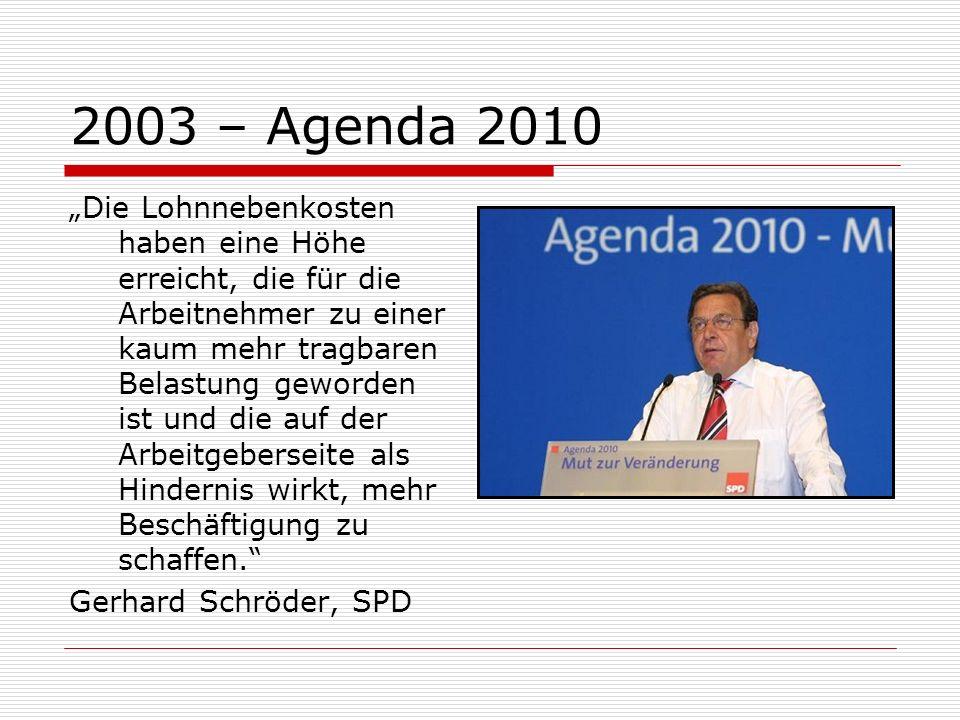 2003 – Agenda 2010 Die Lohnnebenkosten haben eine Höhe erreicht, die für die Arbeitnehmer zu einer kaum mehr tragbaren Belastung geworden ist und die