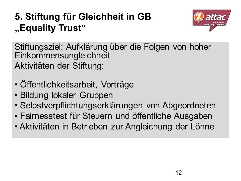 5. Stiftung für Gleichheit in GB Equality Trust Stiftungsziel: Aufklärung über die Folgen von hoher Einkommensungleichheit Aktivitäten der Stiftung: Ö