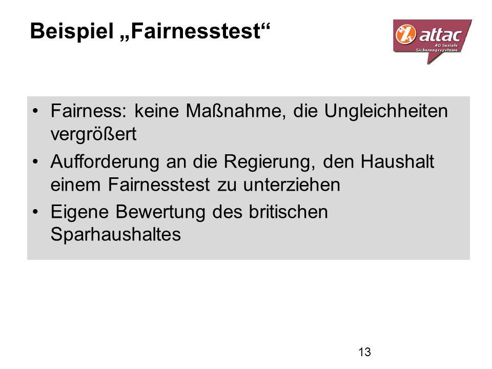 Beispiel Fairnesstest Fairness: keine Maßnahme, die Ungleichheiten vergrößert Aufforderung an die Regierung, den Haushalt einem Fairnesstest zu unterz