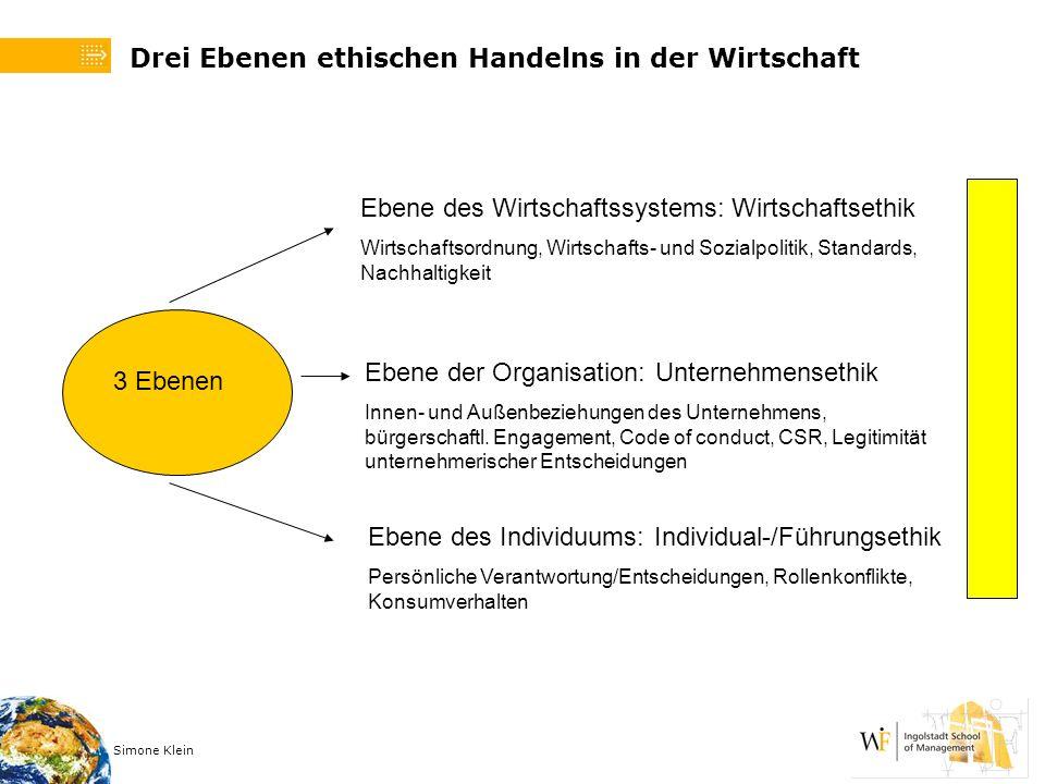 Simone Klein Drei Ebenen ethischen Handelns in der Wirtschaft Ebene des Wirtschaftssystems: Wirtschaftsethik Wirtschaftsordnung, Wirtschafts- und Sozi