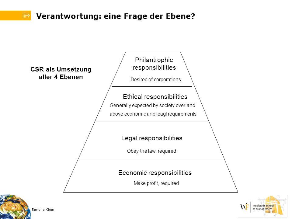 Simone Klein Verantwortung: eine Frage der Ebene? Philantrophic responsibilities Ethical responsibilities Legal responsibilities Economic responsibili
