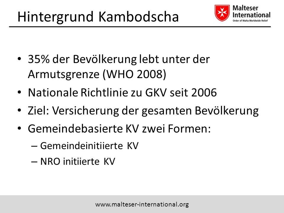 www.malteser-international.org Hintergrund Kambodscha 35% der Bevölkerung lebt unter der Armutsgrenze (WHO 2008) Nationale Richtlinie zu GKV seit 2006