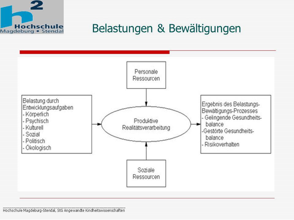 _____________________________________________________________ Hochschule Magdeburg-Stendal, StG Angewandte Kindheitswissenschaften Belastungen & Bewäl