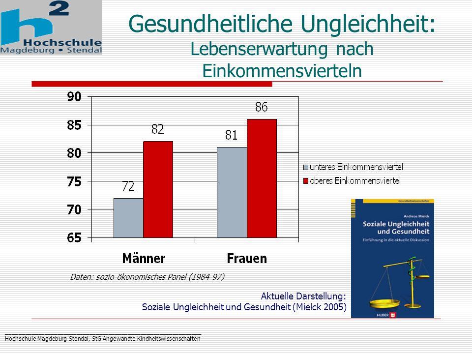 _____________________________________________________________ Hochschule Magdeburg-Stendal, StG Angewandte Kindheitswissenschaften Neue Gesundheitskonzepte Diversity-Ansatz Vielfalt als Bereicherung Capability Approach Bedingungen für ein gutes Leben Verwirklichungschancen Health Literacy Gesundheitskompetenz Lebensführungskompetenz Wissen zu Wohlbefinden