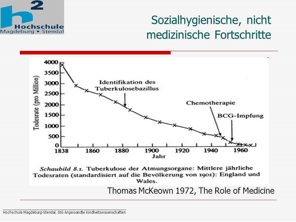 _____________________________________________________________ Hochschule Magdeburg-Stendal, StG Angewandte Kindheitswissenschaften Sozialhygienische, nicht medizinische Fortschritte Thomas McKeown 1972, The Role of Medicine