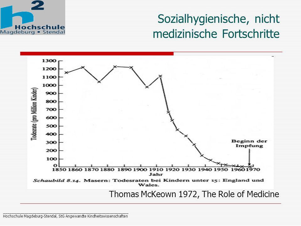 _____________________________________________________________ Hochschule Magdeburg-Stendal, StG Angewandte Kindheitswissenschaften Keine medizinischen Fortschritte Keuchhusten: Todesraten von Kindern bis 15 in England und Wales Thomas McKeown 1972, The Role of Medicine