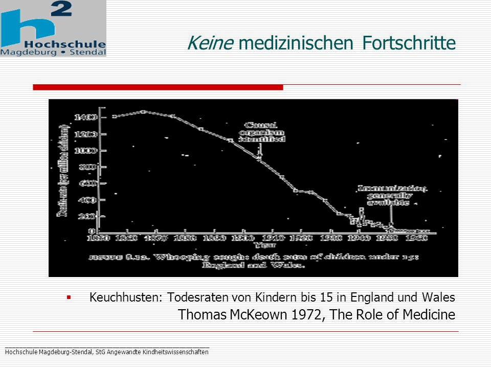 _____________________________________________________________ Hochschule Magdeburg-Stendal, StG Angewandte Kindheitswissenschaften Trends in Life Expectancy Human Development Report 2007/2008