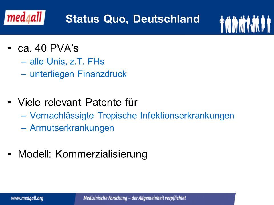 Status Quo, Deutschland ca.40 PVAs –alle Unis, z.T.