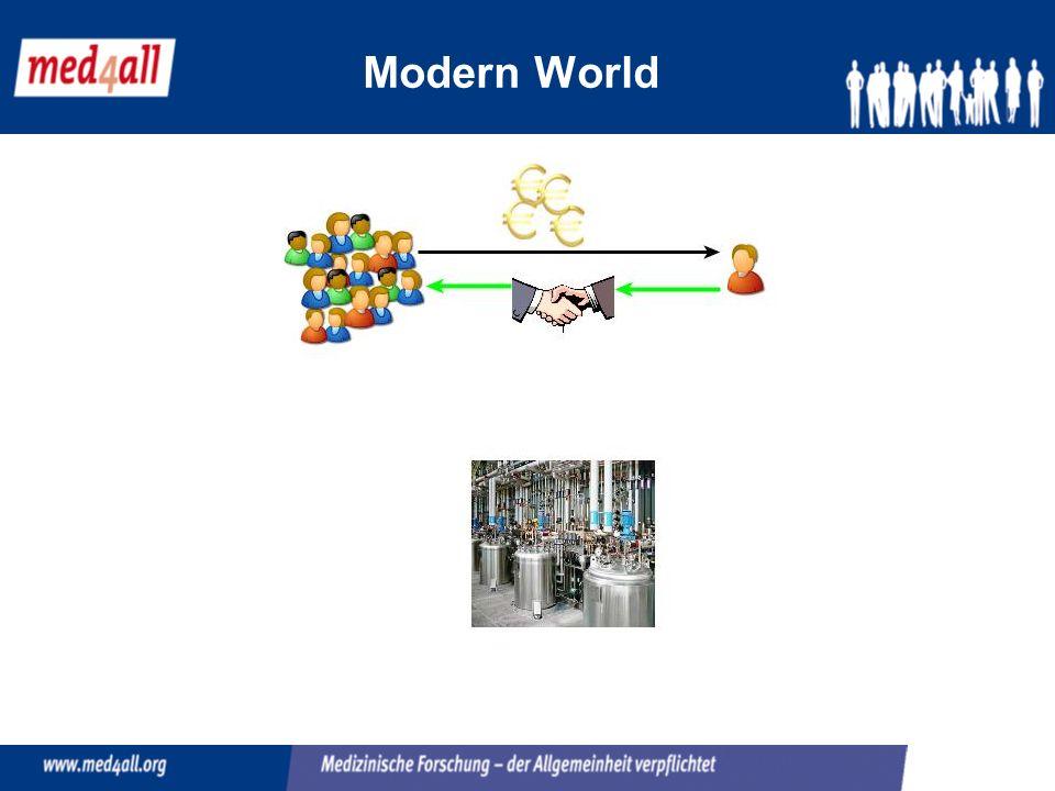 Modern World