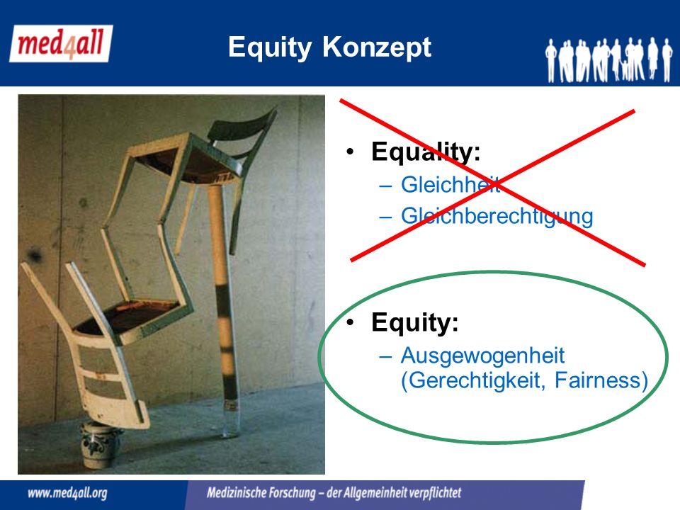 Equity Konzept Equality: –Gleichheit –Gleichberechtigung Equity: –Ausgewogenheit (Gerechtigkeit, Fairness)