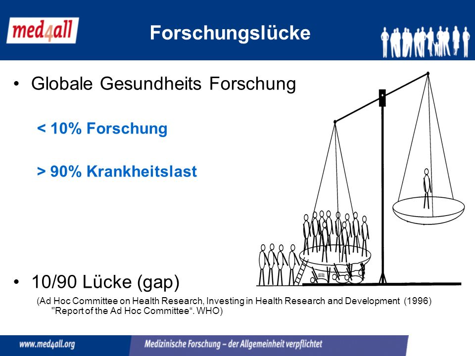 Globale Gesundheits Forschung < 10% Forschung > 90% Krankheitslast 10/90 Lücke (gap) (Ad Hoc Committee on Health Research, Investing in Health Researc