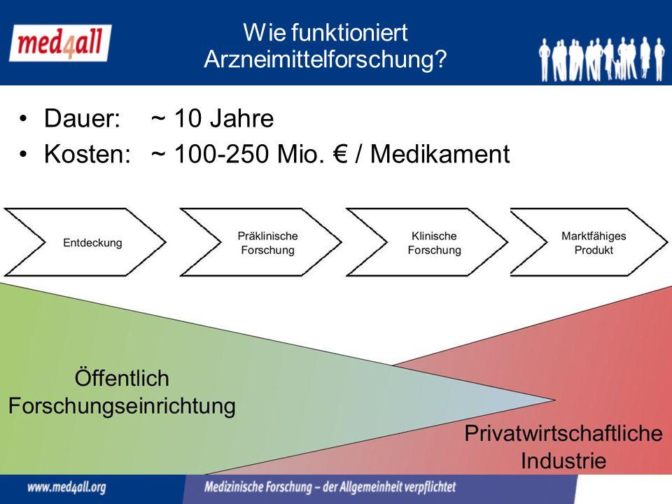 Wie funktioniert Arzneimittelforschung? Dauer: ~ 10 Jahre Kosten: ~ 100-250 Mio. / Medikament