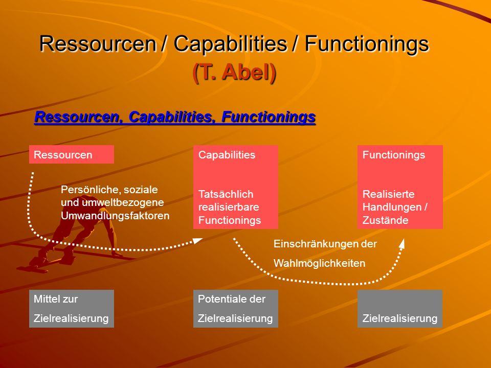 Ressourcen / Capabilities / Functionings (T.