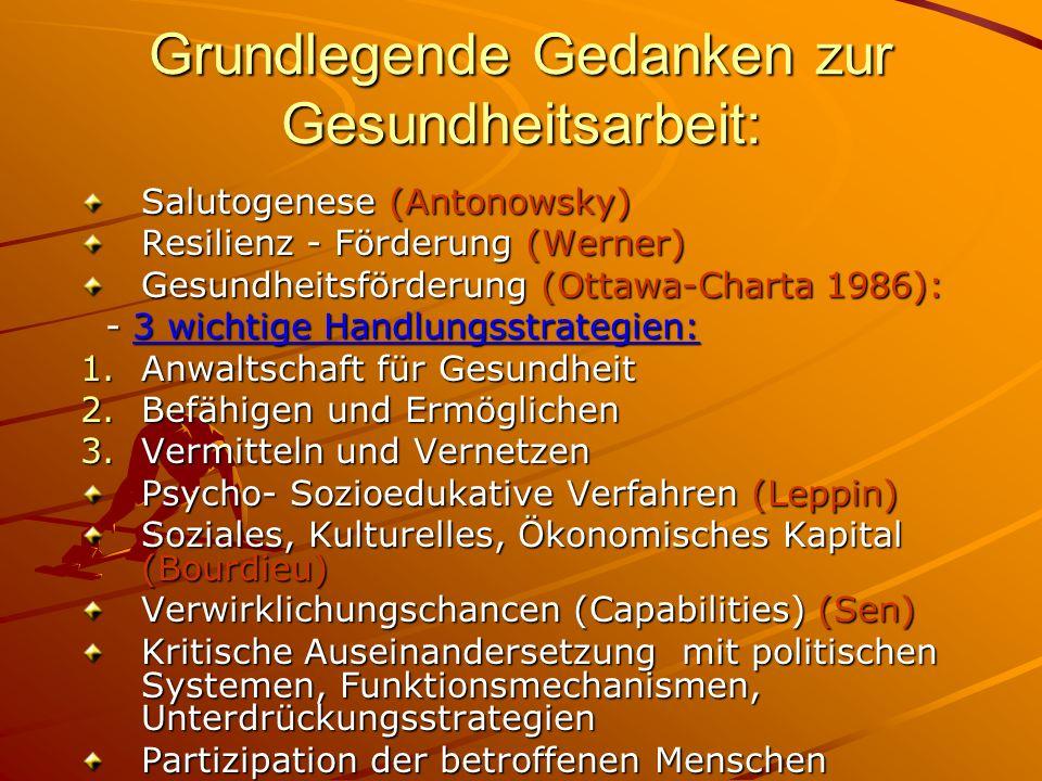 Grundlegende Gedanken zur Gesundheitsarbeit: Salutogenese (Antonowsky) Resilienz - Förderung (Werner) Gesundheitsförderung (Ottawa-Charta 1986): - 3 wichtige Handlungsstrategien: - 3 wichtige Handlungsstrategien: 1.Anwaltschaft für Gesundheit 2.Befähigen und Ermöglichen 3.Vermitteln und Vernetzen Psycho- Sozioedukative Verfahren (Leppin) Soziales, Kulturelles, Ökonomisches Kapital (Bourdieu) Verwirklichungschancen (Capabilities) (Sen) Kritische Auseinandersetzung mit politischen Systemen, Funktionsmechanismen, Unterdrückungsstrategien Partizipation der betroffenen Menschen