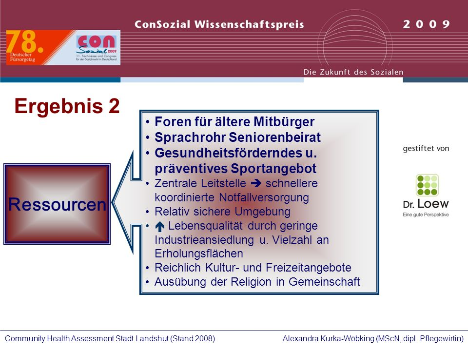 Alexandra Kurka-Wöbking (MScN, dipl. Pflegewirtin)Community Health Assessment Stadt Landshut (Stand 2008) Ressourcen Foren für ältere Mitbürger Sprach