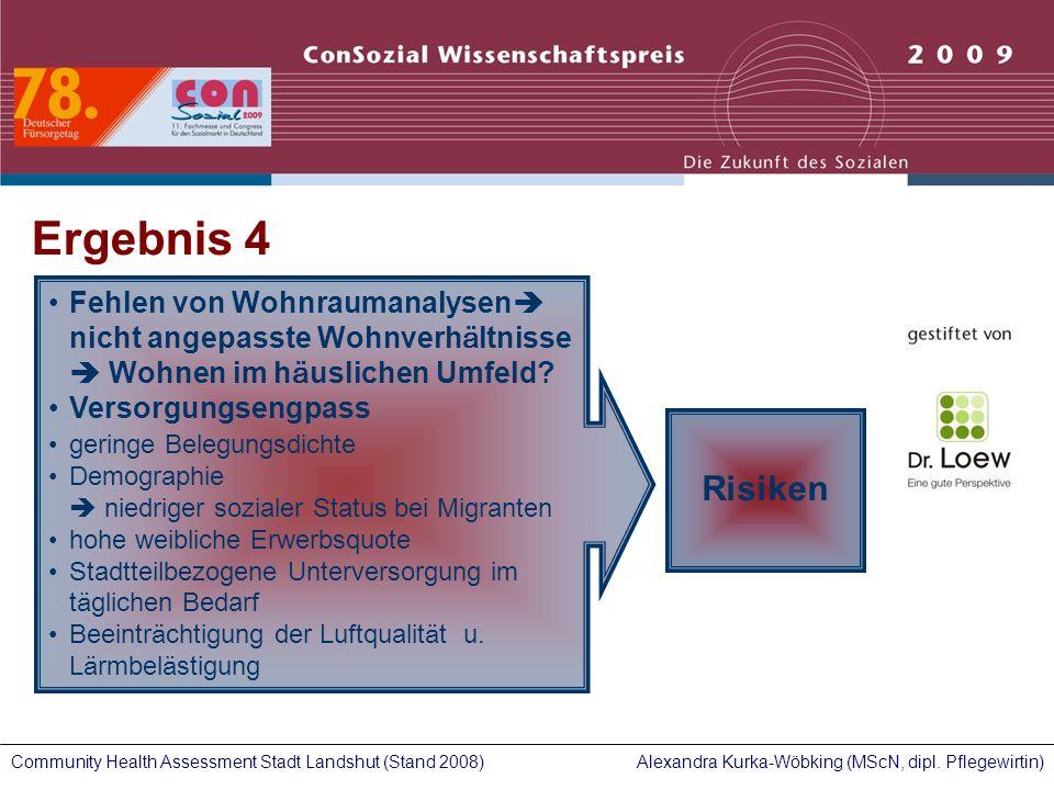 Alexandra Kurka-Wöbking (MScN, dipl. Pflegewirtin)Community Health Assessment Stadt Landshut (Stand 2008) Fehlen von Wohnraumanalysen nicht angepasste