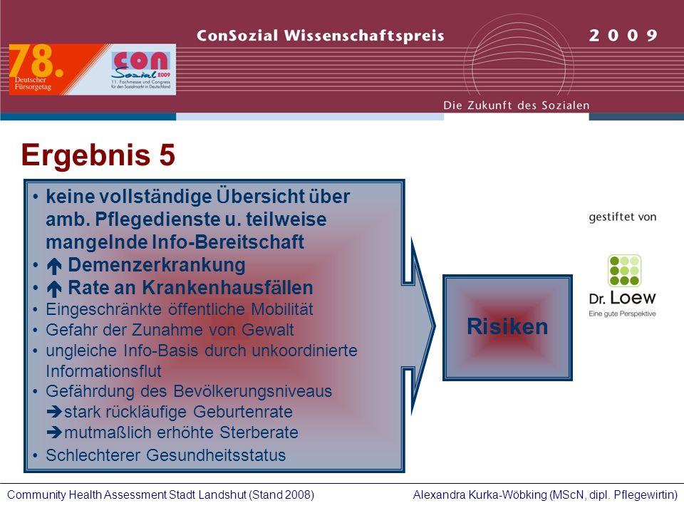 Alexandra Kurka-Wöbking (MScN, dipl. Pflegewirtin)Community Health Assessment Stadt Landshut (Stand 2008) keine vollst ä ndige Ü bersicht ü ber amb. P