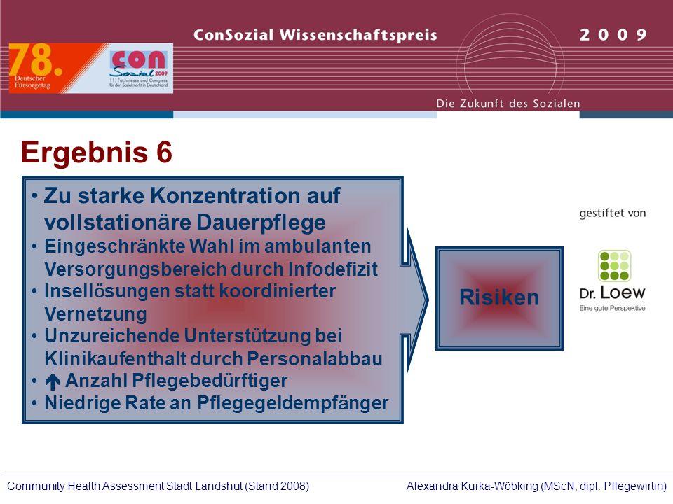 Alexandra Kurka-Wöbking (MScN, dipl. Pflegewirtin)Community Health Assessment Stadt Landshut (Stand 2008) Zu starke Konzentration auf vollstation ä re