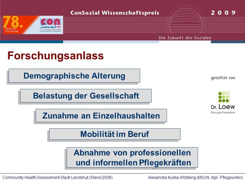 Alexandra Kurka-Wöbking (MScN, dipl. Pflegewirtin)Community Health Assessment Stadt Landshut (Stand 2008) Forschungsanlass Belastung der Gesellschaft