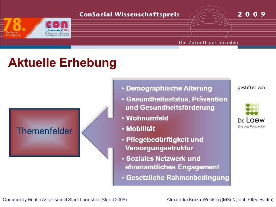 Alexandra Kurka-Wöbking (MScN, dipl. Pflegewirtin)Community Health Assessment Stadt Landshut (Stand 2008) Themenfelder Demographische Alterung Gesundh